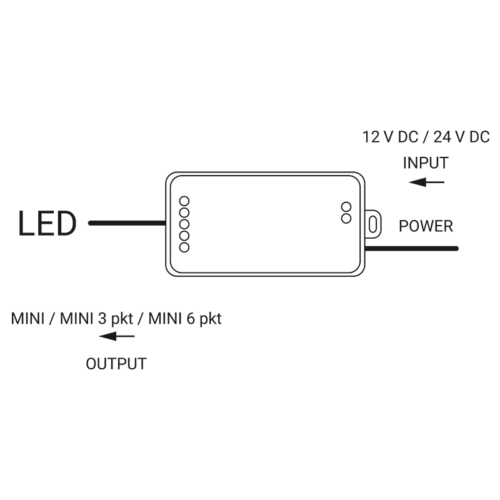 LED RF lighting control set 1x - connection