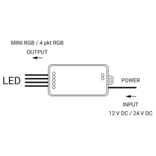Lighting control set LED RF 4x