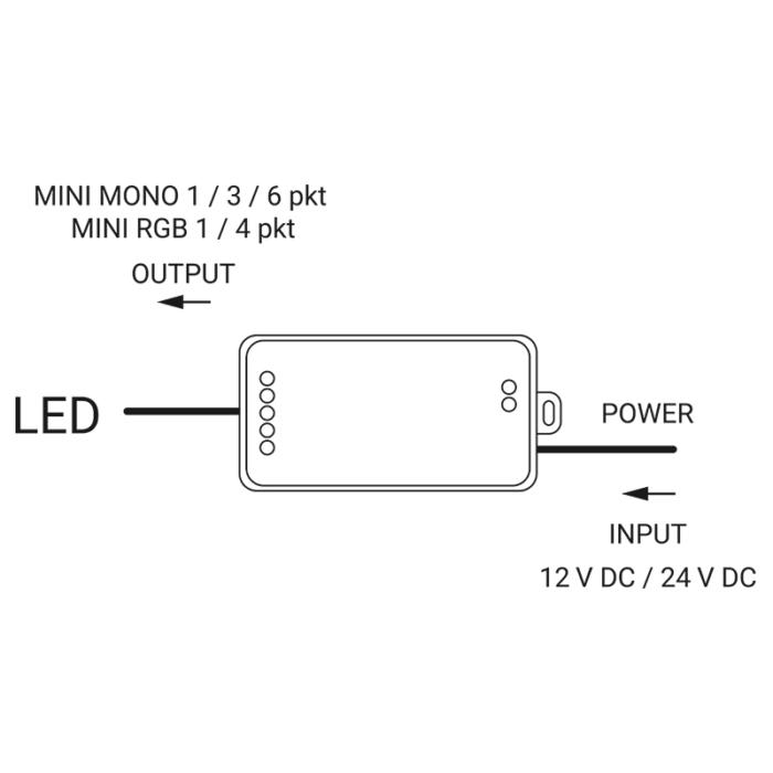 LED RF control set bicolour 4x