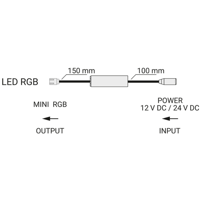 Zestaw mini sterownik LED RGB z pilotem RF