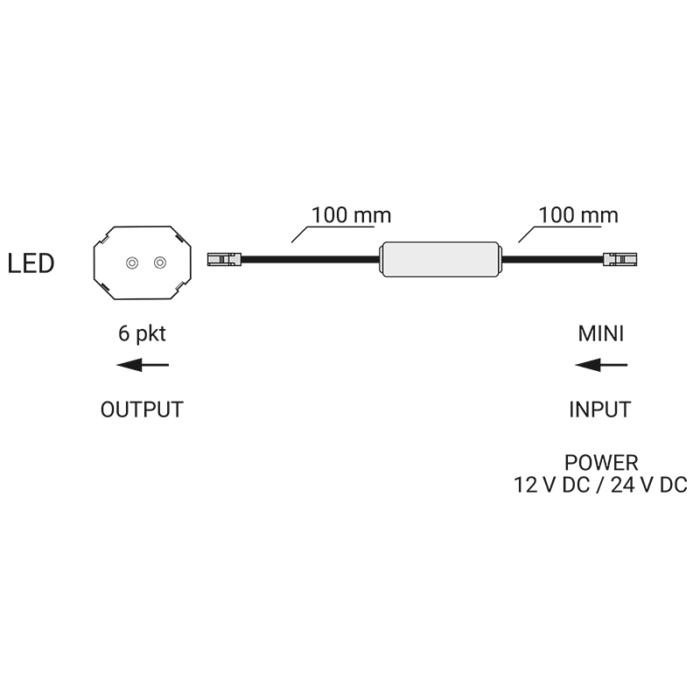 Zestaw mini sterownik LED z pilotem RF schemat