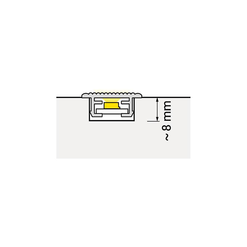 Rodled mini - profil led z tworzywa sztucznego - sposób świecenia