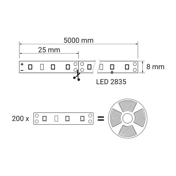 Taśma LED 120 LED IP20 - rysunek techniczny