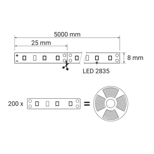 LED Streifen 120 LED IP45