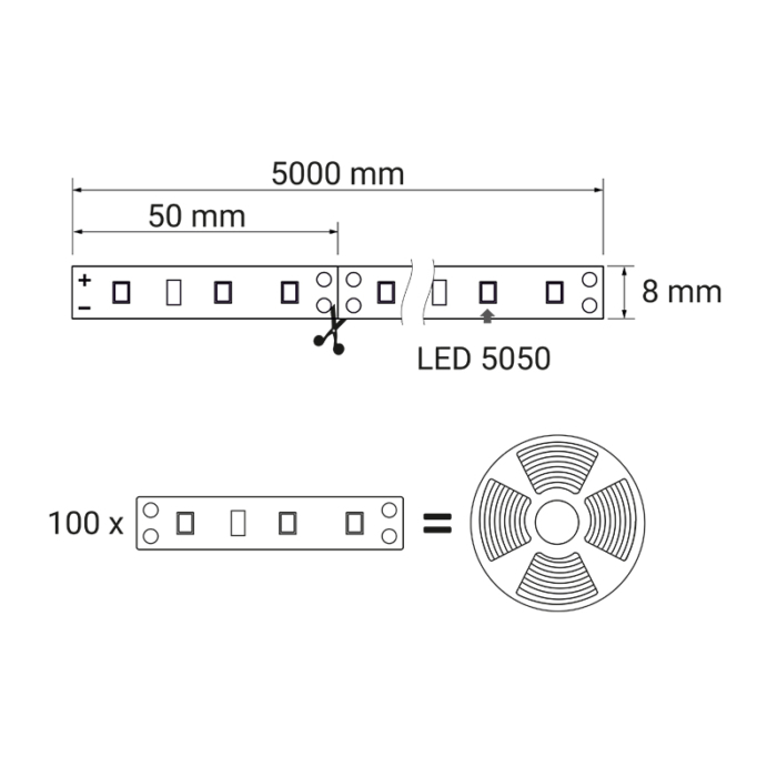 Taśma LED RGB 60 LED IP20 - rysunek techniczny