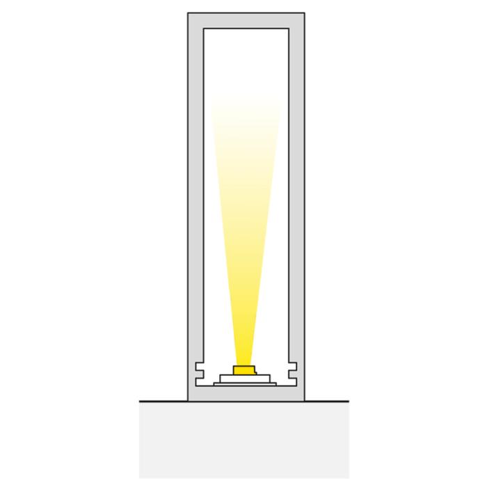 Profil trend 15 x 50 mm do oświetlenia led z tworzywa sztucznego. Sposób świecenia.