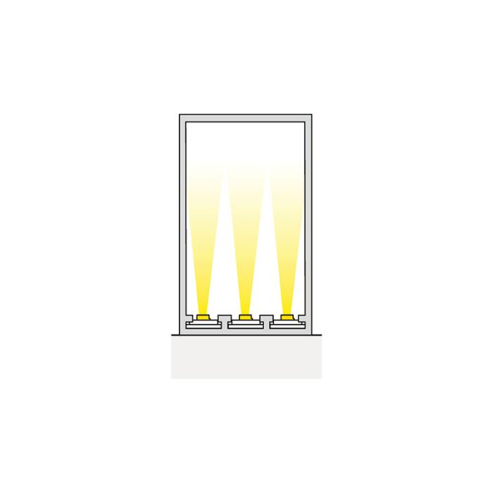 Profil trend do oświetlenia led z tworzywa sztucznego - sposób swiecenia